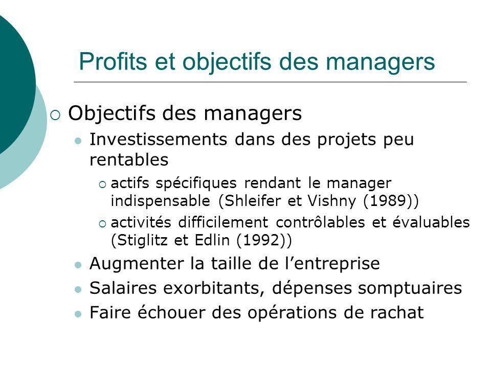 Profits et objectifs des managers
