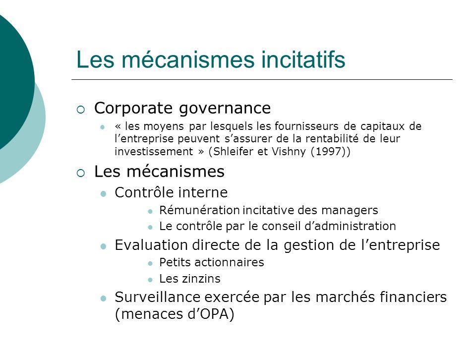 Les mécanismes incitatifs