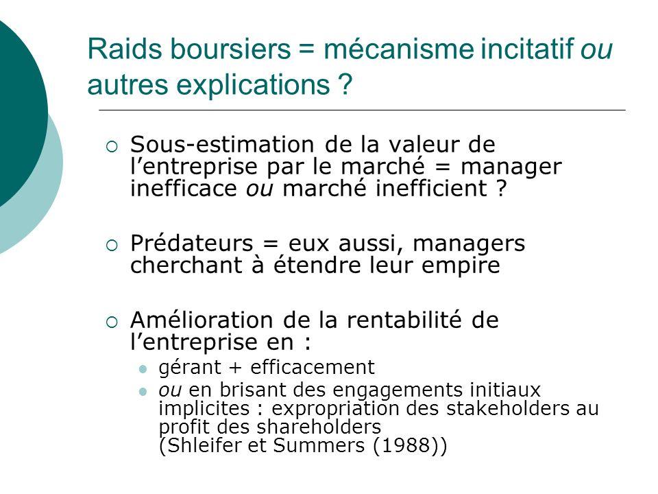 Raids boursiers = mécanisme incitatif ou autres explications