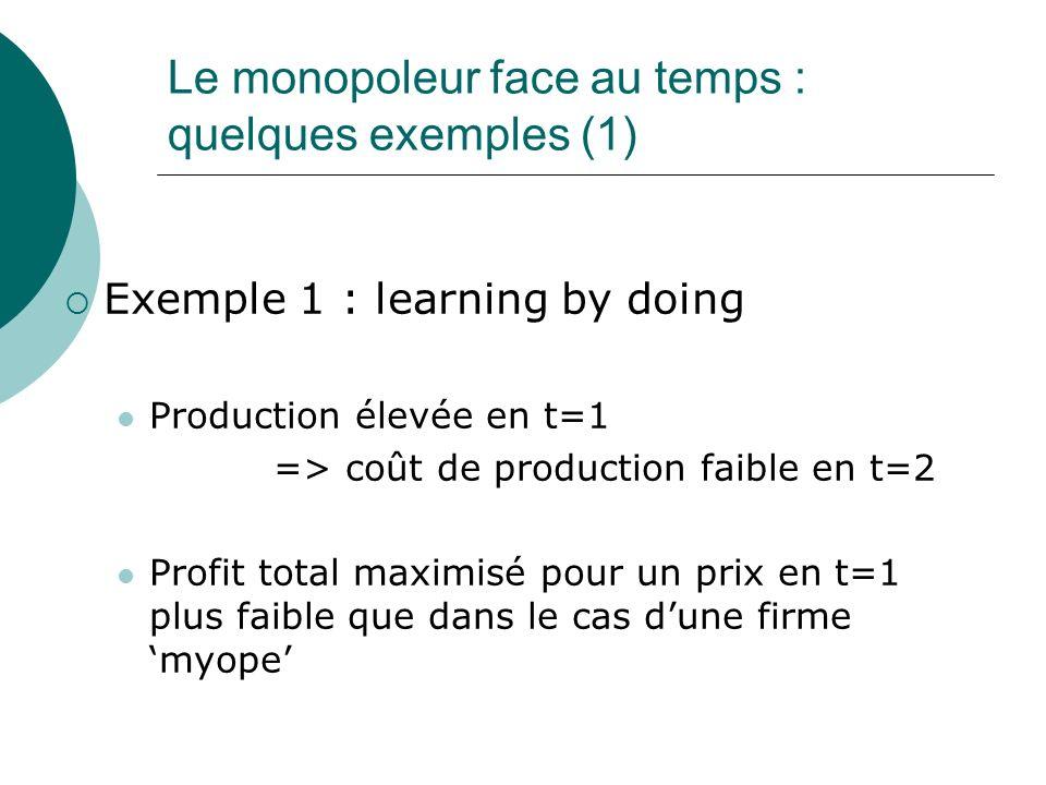 Le monopoleur face au temps : quelques exemples (1)