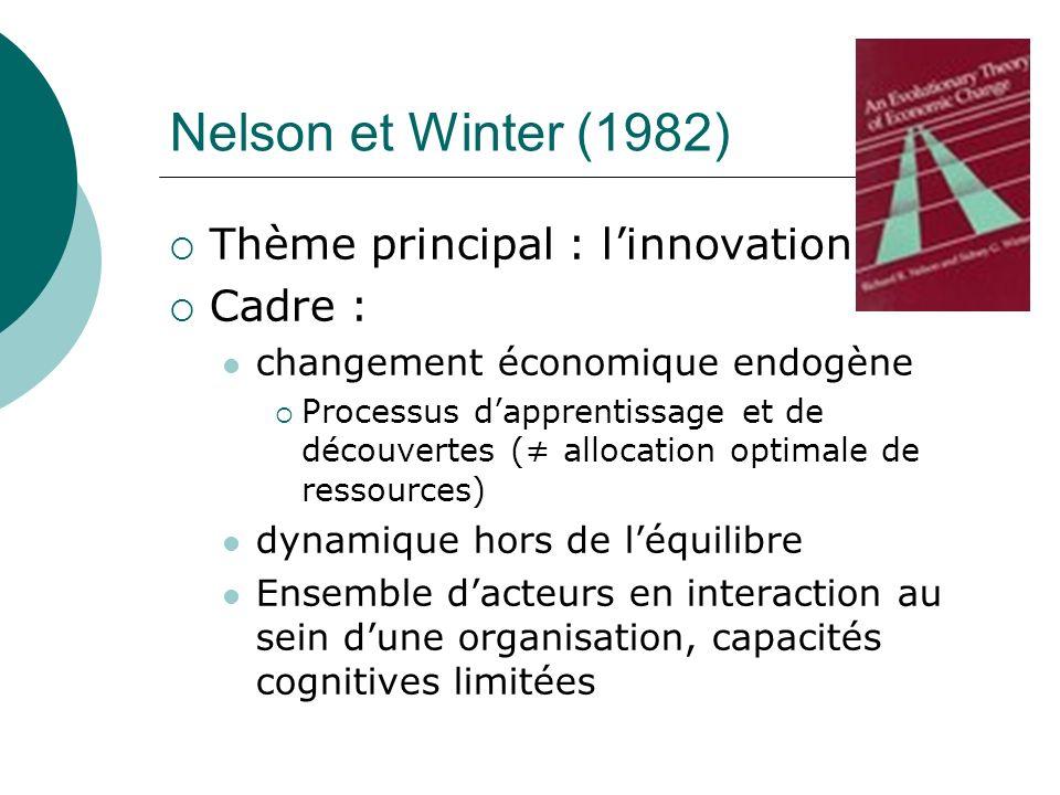 Nelson et Winter (1982) Thème principal : l'innovation Cadre :
