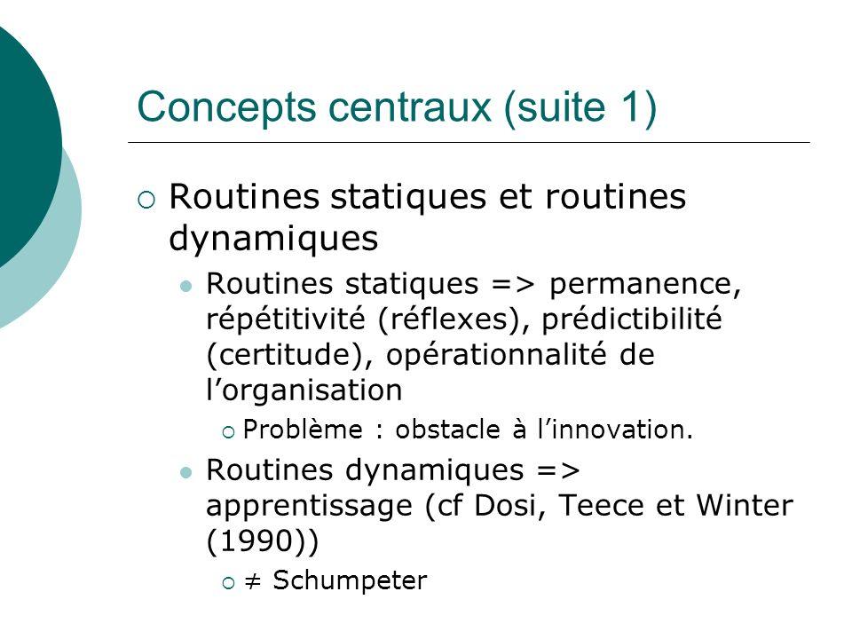 Concepts centraux (suite 1)