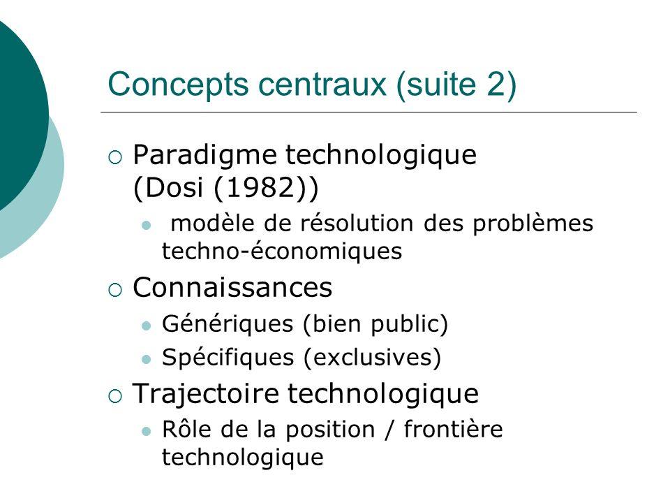 Concepts centraux (suite 2)