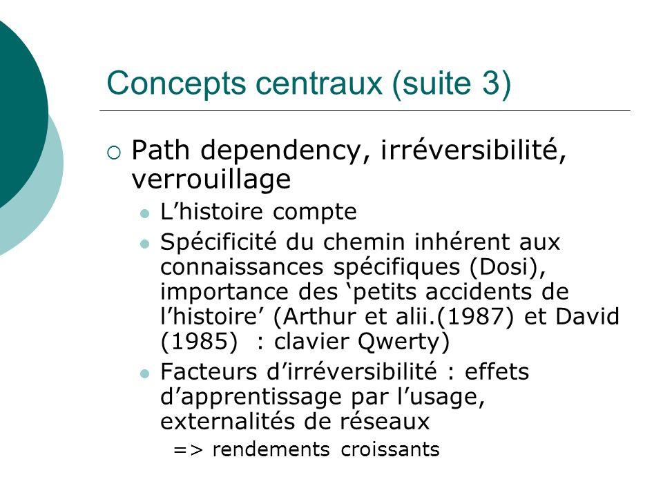 Concepts centraux (suite 3)