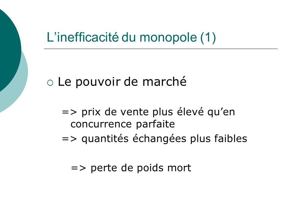 L'inefficacité du monopole (1)