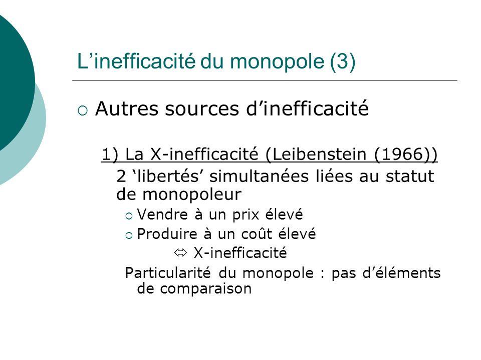L'inefficacité du monopole (3)