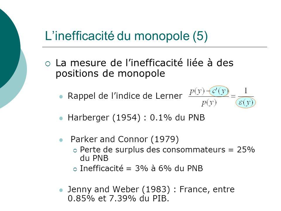 L'inefficacité du monopole (5)
