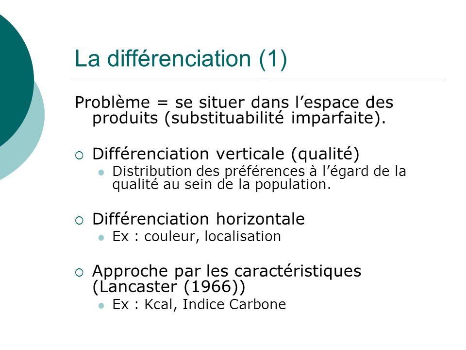 La différenciation (1) Problème = se situer dans l'espace des produits (substituabilité imparfaite).