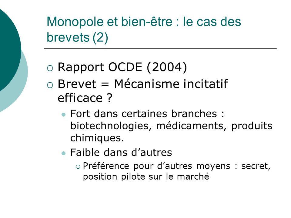 Monopole et bien-être : le cas des brevets (2)