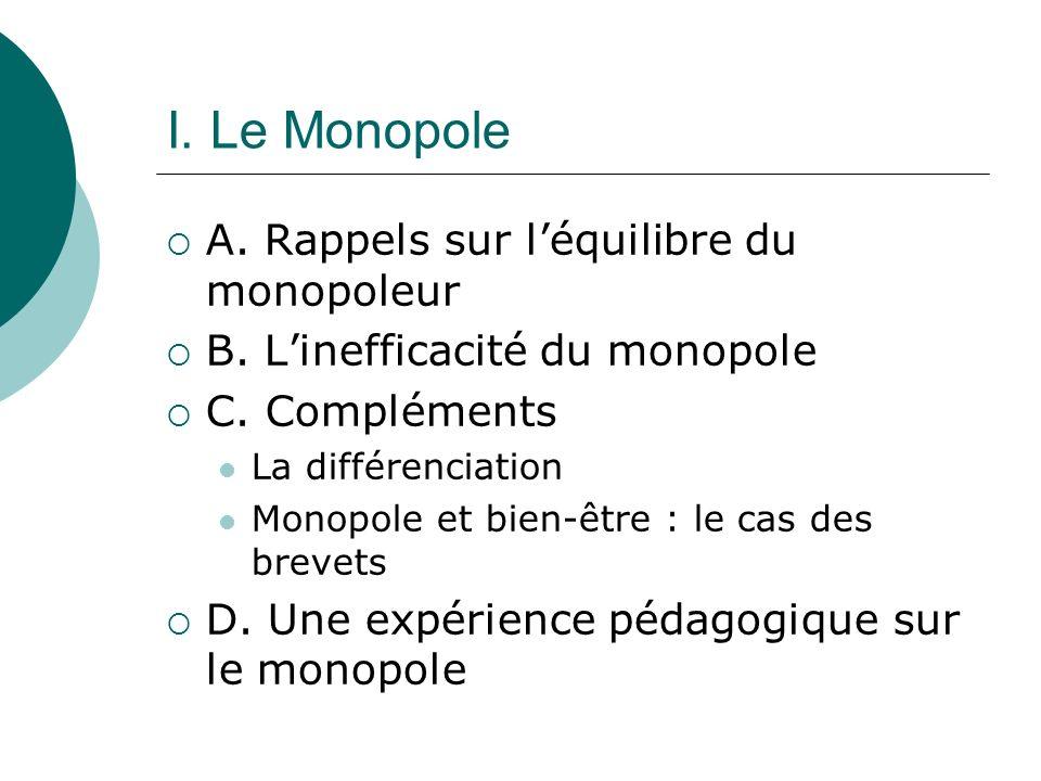 I. Le Monopole A. Rappels sur l'équilibre du monopoleur