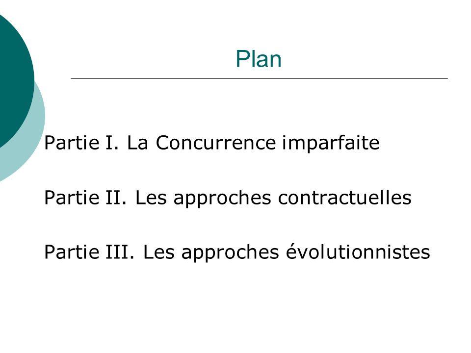 Plan Partie I. La Concurrence imparfaite