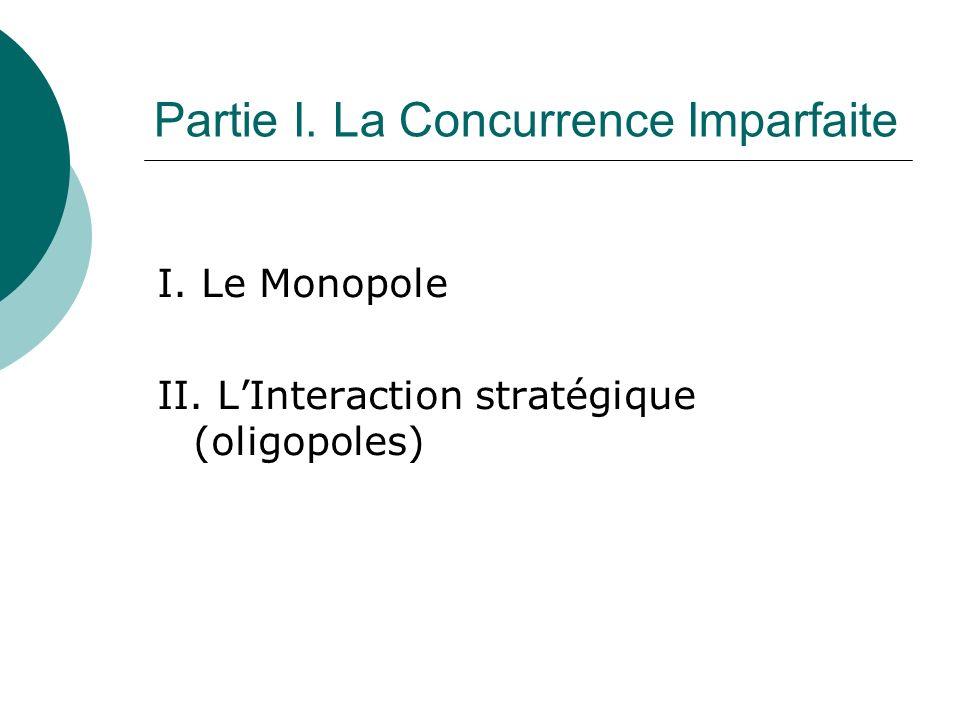 Partie I. La Concurrence Imparfaite