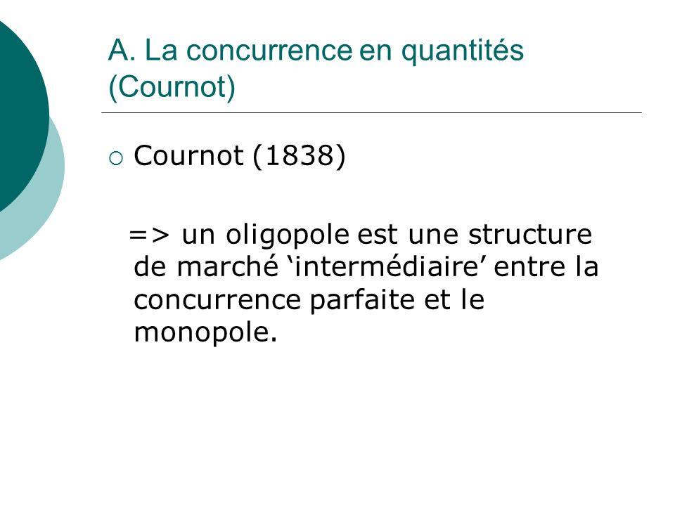A. La concurrence en quantités (Cournot)
