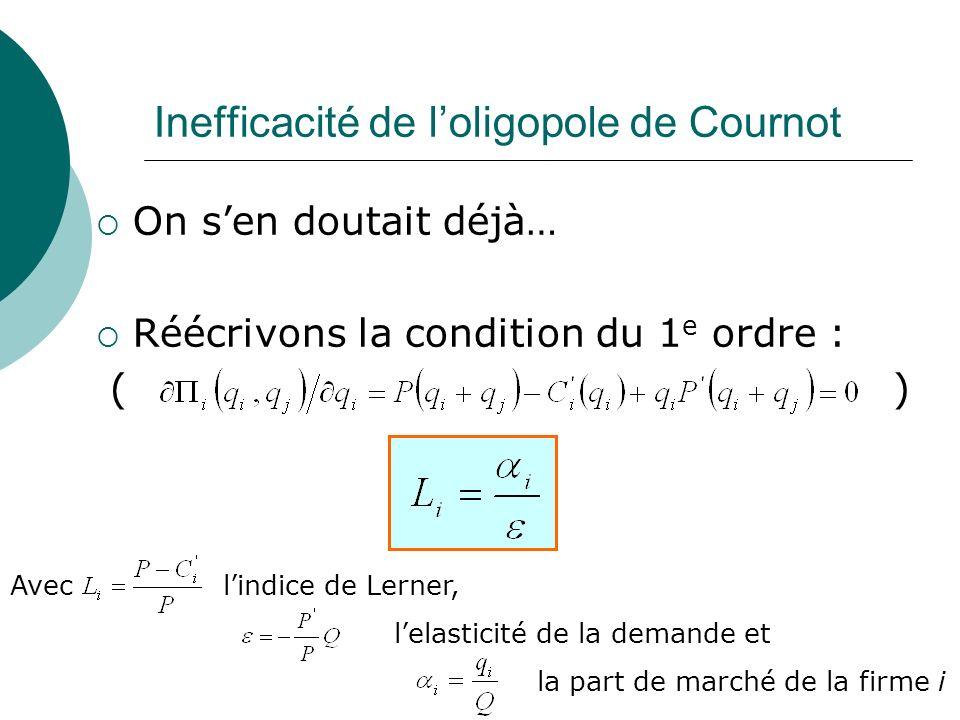 Inefficacité de l'oligopole de Cournot