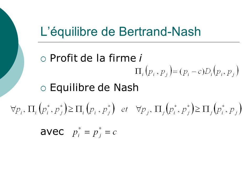 L'équilibre de Bertrand-Nash