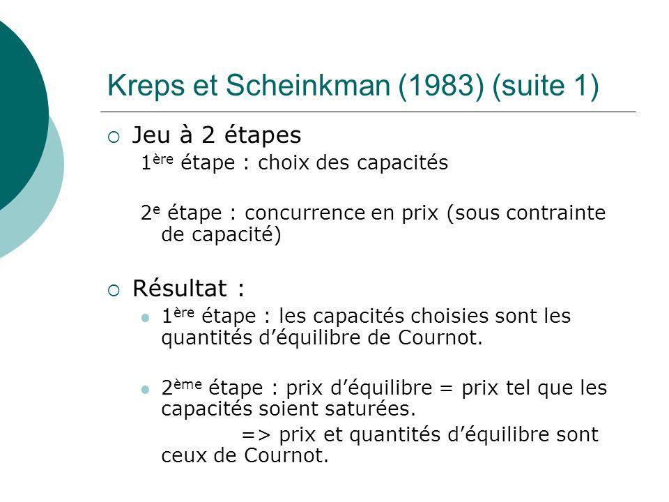 Kreps et Scheinkman (1983) (suite 1)