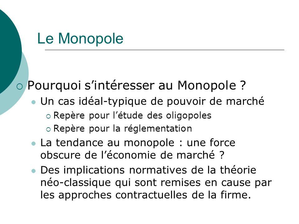 Le Monopole Pourquoi s'intéresser au Monopole