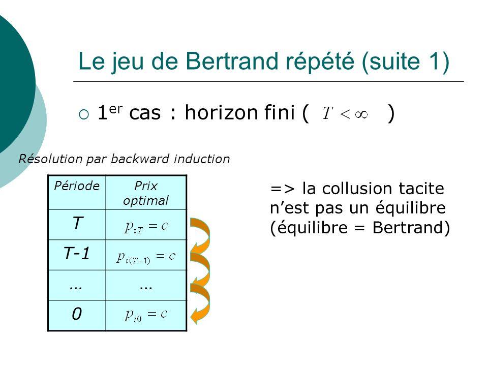 Le jeu de Bertrand répété (suite 1)