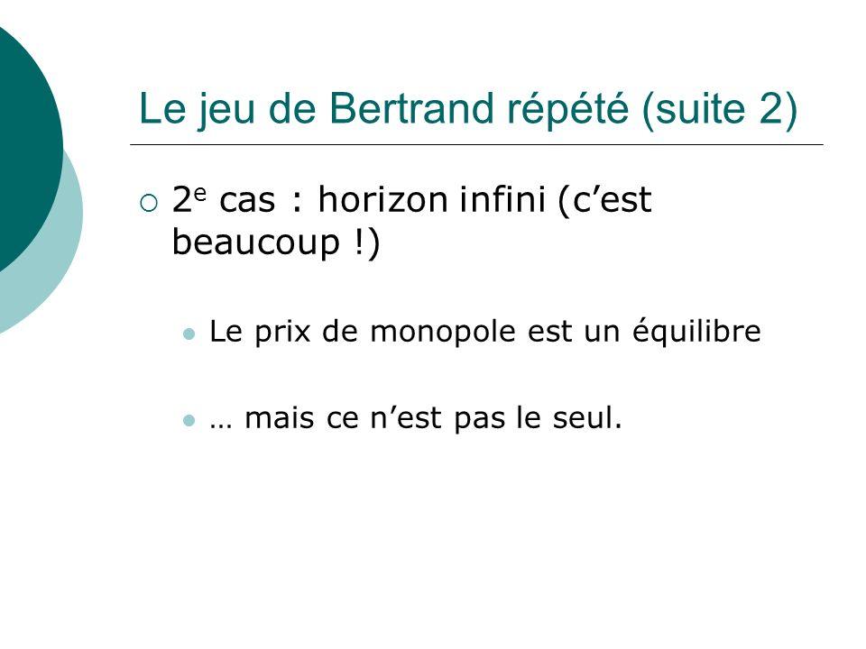 Le jeu de Bertrand répété (suite 2)