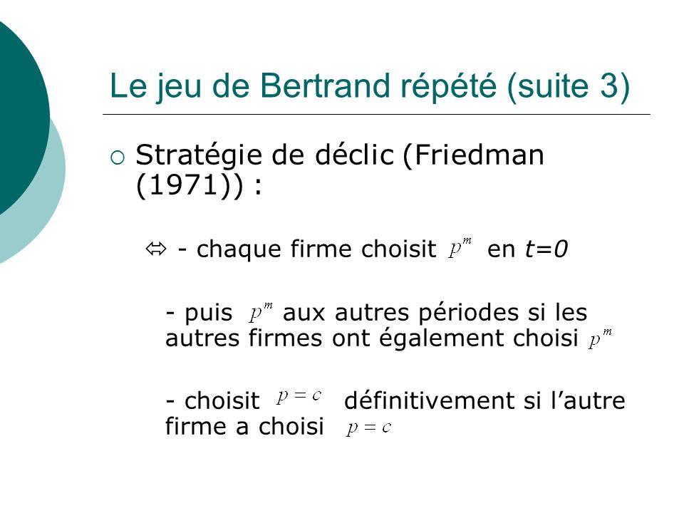 Le jeu de Bertrand répété (suite 3)