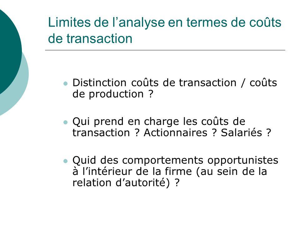 Limites de l'analyse en termes de coûts de transaction