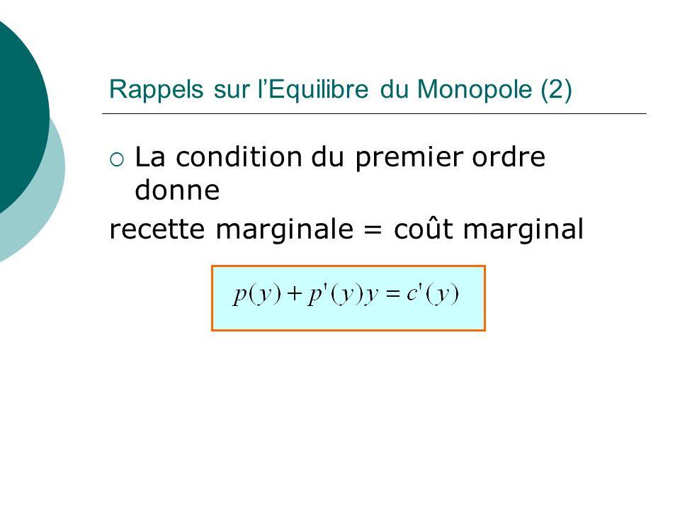 Rappels sur l'Equilibre du Monopole (2)
