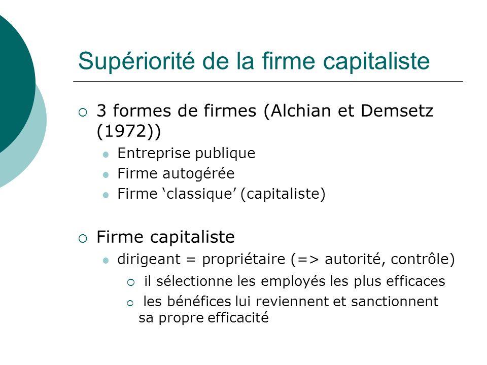 Supériorité de la firme capitaliste