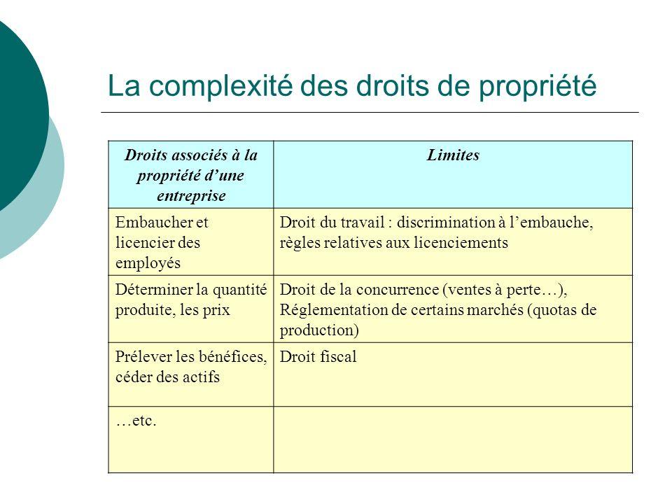 La complexité des droits de propriété