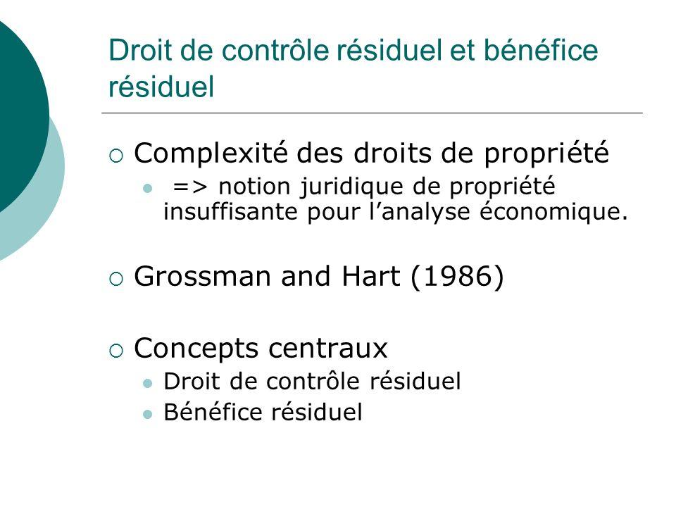 Droit de contrôle résiduel et bénéfice résiduel