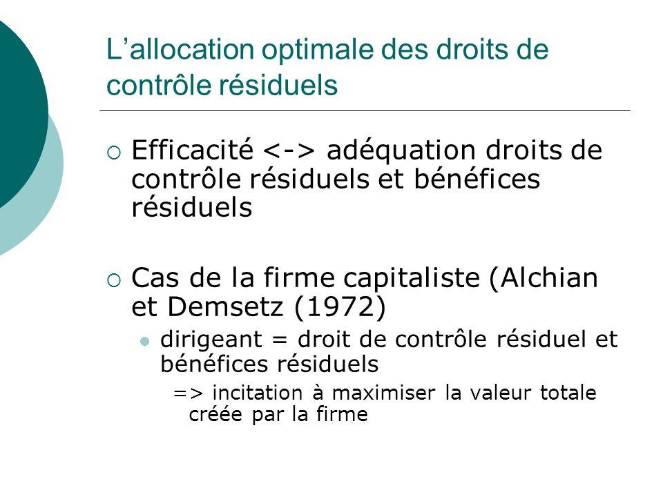 L'allocation optimale des droits de contrôle résiduels