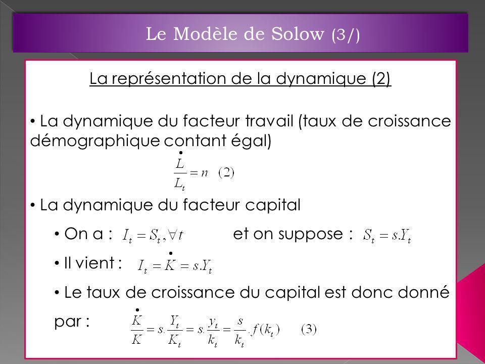 La représentation de la dynamique (2)