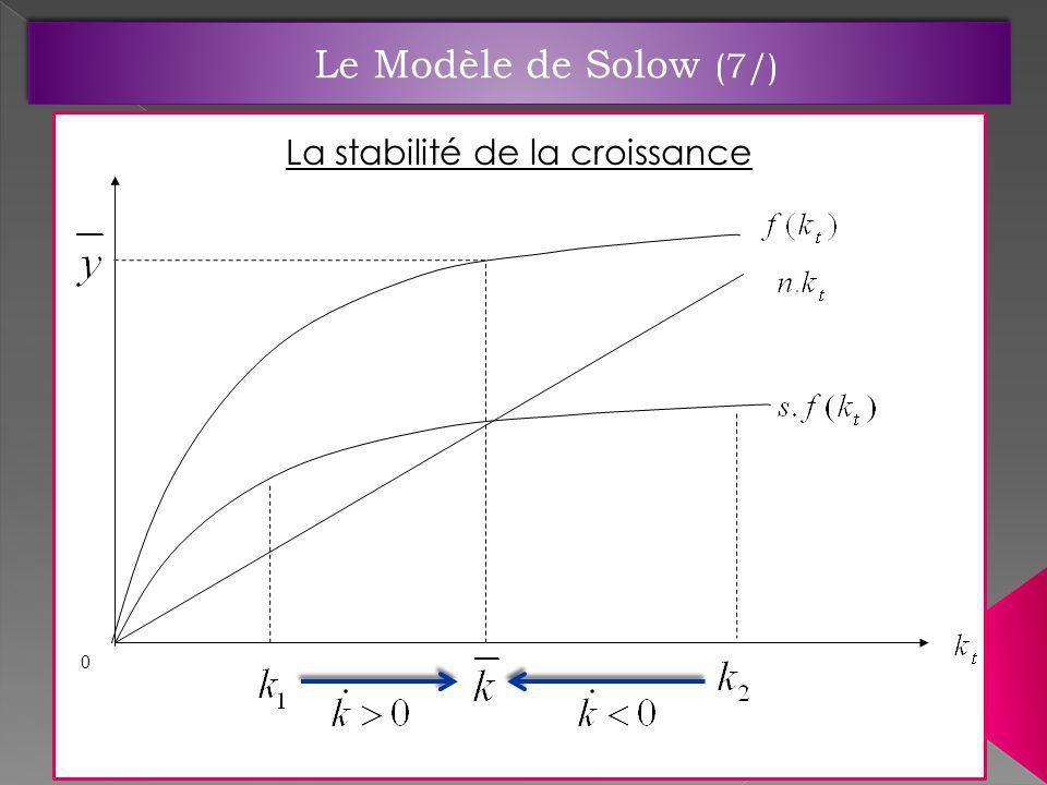 La stabilité de la croissance