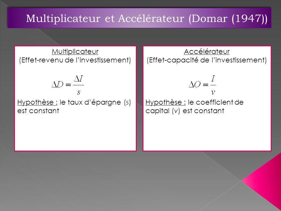 Multiplicateur et Accélérateur (Domar (1947))