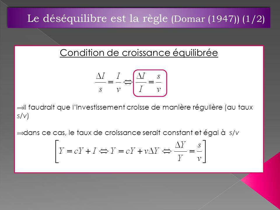 Le déséquilibre est la règle (Domar (1947)) (1/2)