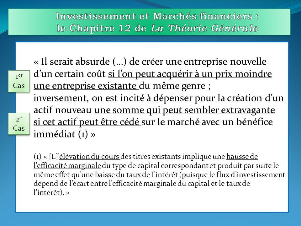 Investissement et Marchés financiers : le Chapitre 12 de La Théorie Générale