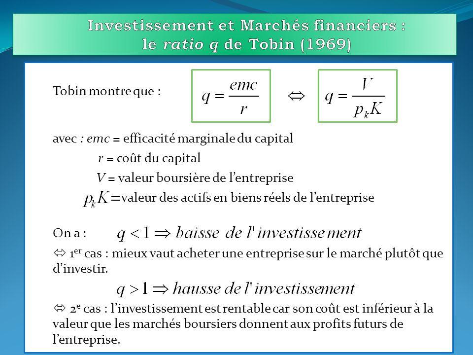 Investissement et Marchés financiers : le ratio q de Tobin (1969)