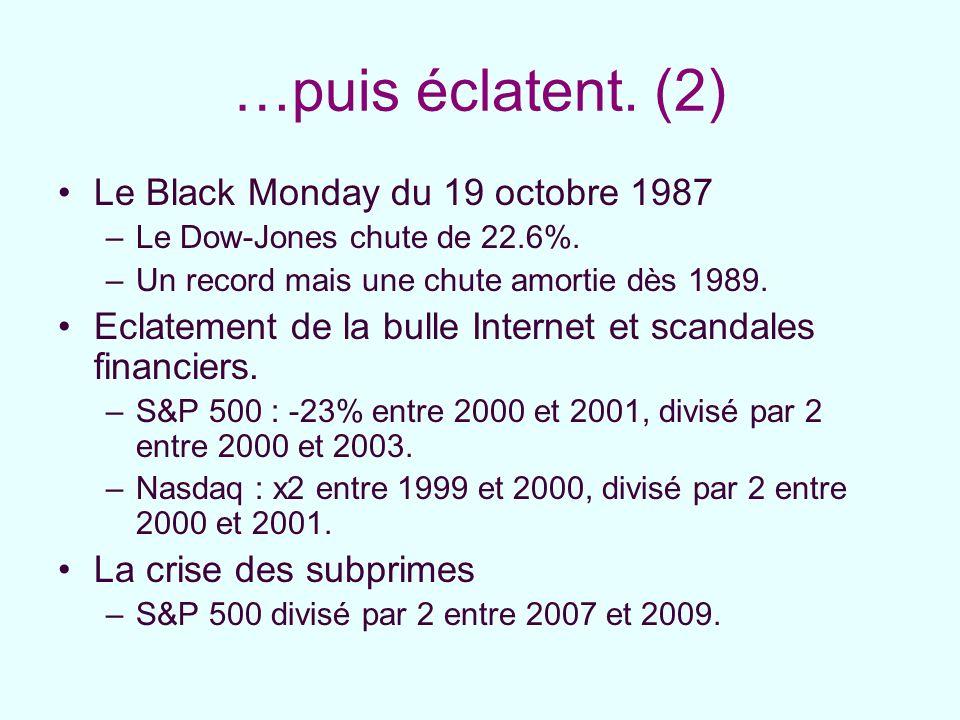…puis éclatent. (2) Le Black Monday du 19 octobre 1987