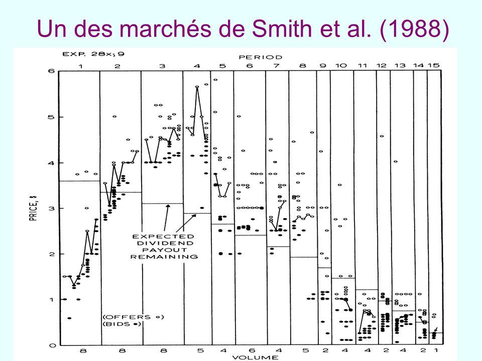 Un des marchés de Smith et al. (1988)