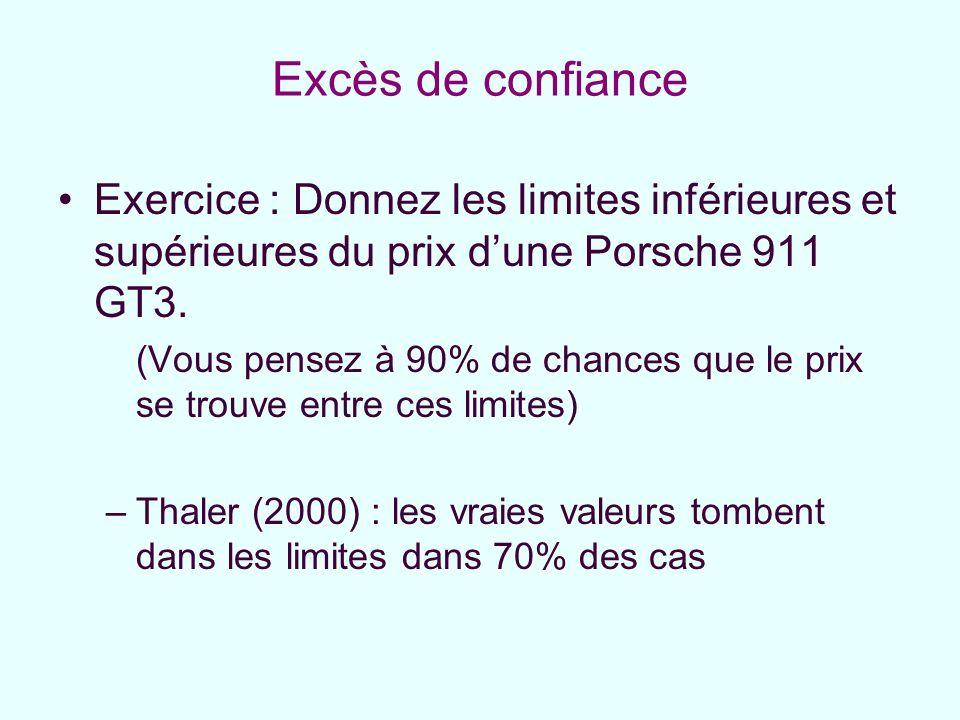 Excès de confiance Exercice : Donnez les limites inférieures et supérieures du prix d'une Porsche 911 GT3.