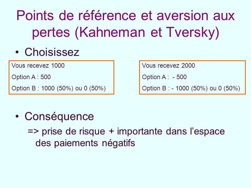 Points de référence et aversion aux pertes (Kahneman et Tversky)