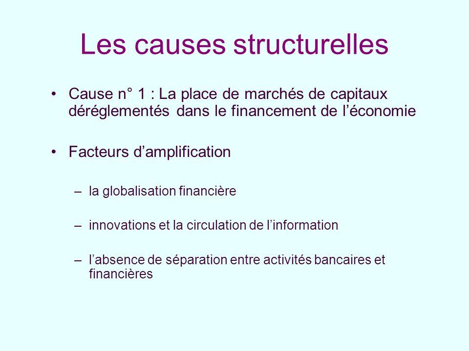 Les causes structurelles