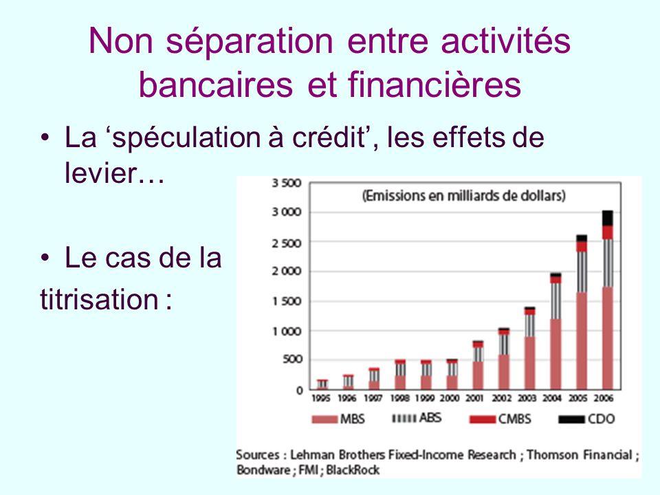 Non séparation entre activités bancaires et financières