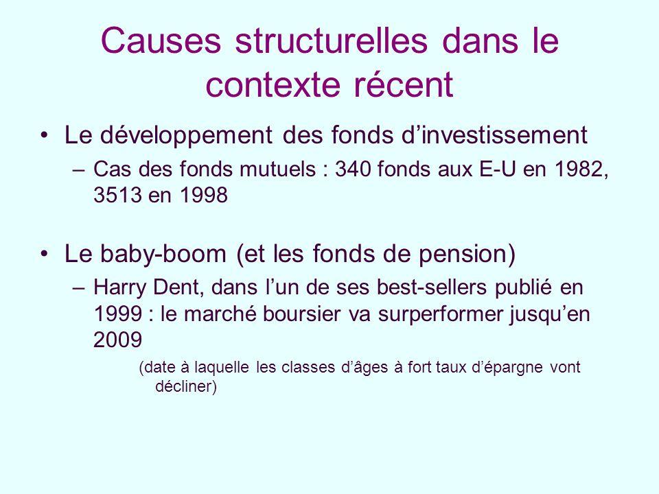 Causes structurelles dans le contexte récent