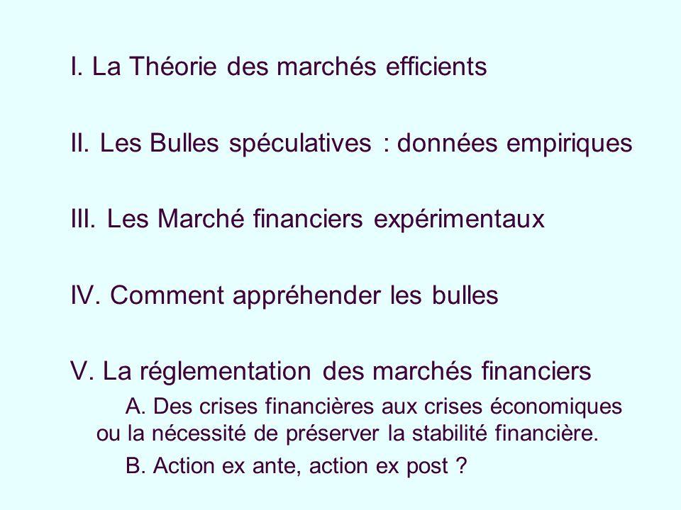 I. La Théorie des marchés efficients
