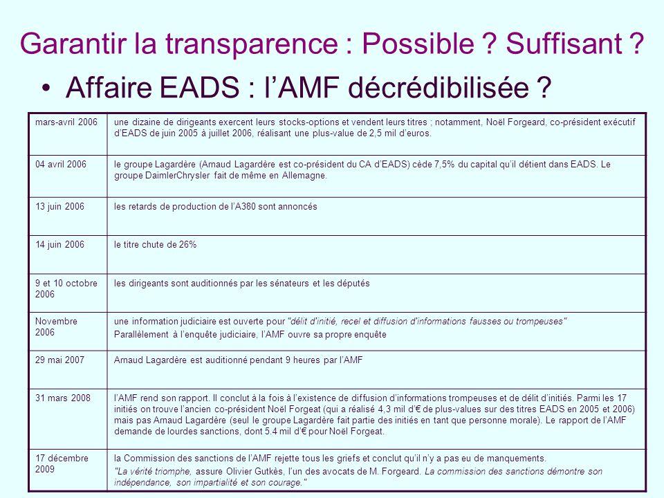 Garantir la transparence : Possible Suffisant