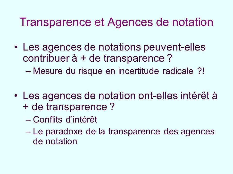 Transparence et Agences de notation