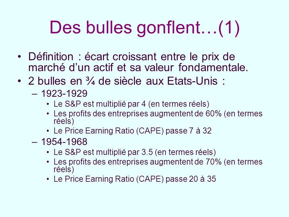 Des bulles gonflent…(1)