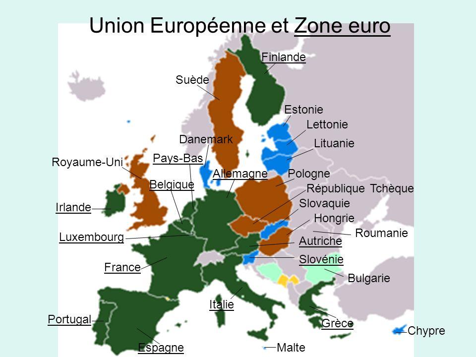 Union Européenne et Zone euro