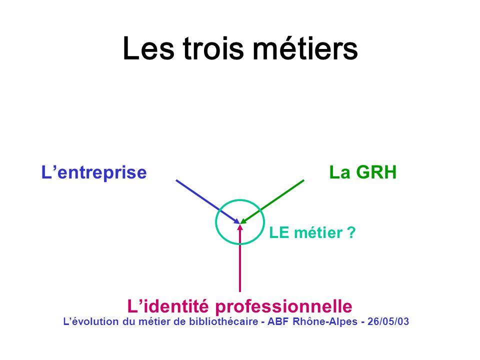 Les trois métiers L'entreprise La GRH L'identité professionnelle