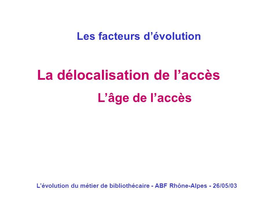 Les facteurs d'évolution